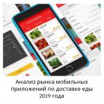 Маркетинговое исследование рынка мобильных приложений по доставке еды в 2019 году